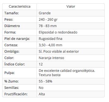 Captura de pantalla 2014-12-12 a la(s) 13.24.34
